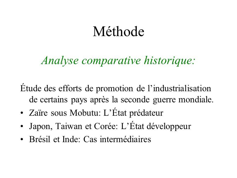 Méthode Analyse comparative historique: Étude des efforts de promotion de lindustrialisation de certains pays après la seconde guerre mondiale.