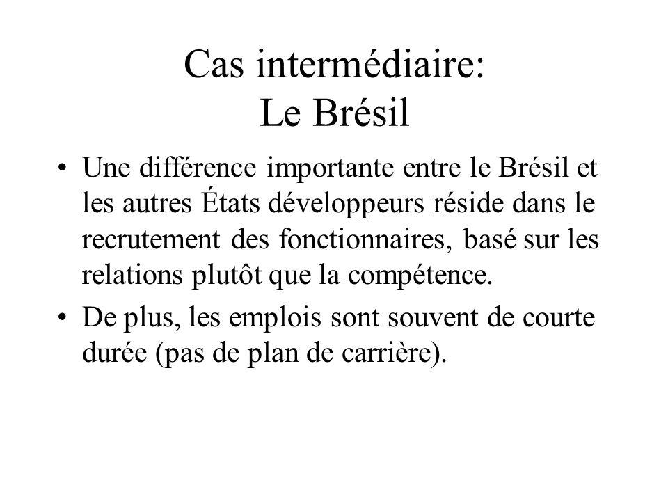 Cas intermédiaire: Le Brésil Une différence importante entre le Brésil et les autres États développeurs réside dans le recrutement des fonctionnaires, basé sur les relations plutôt que la compétence.