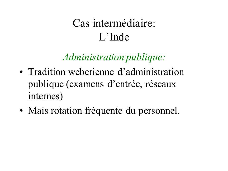 Cas intermédiaire: LInde Administration publique: Tradition weberienne dadministration publique (examens dentrée, réseaux internes) Mais rotation fréquente du personnel.