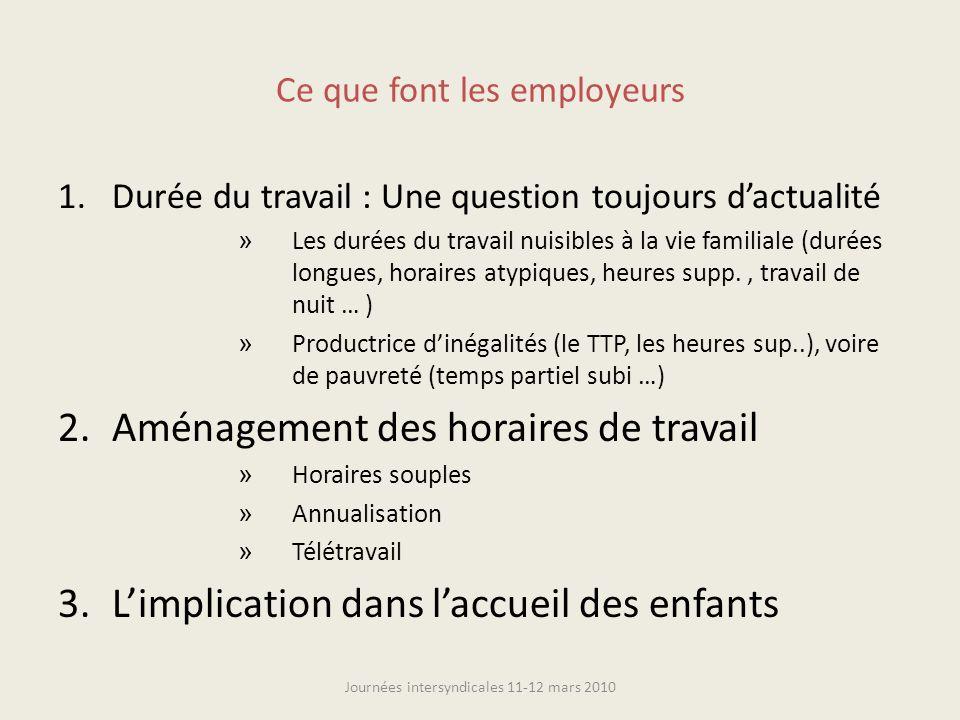 Ce que font les employeurs 1.Durée du travail : Une question toujours dactualité » Les durées du travail nuisibles à la vie familiale (durées longues,