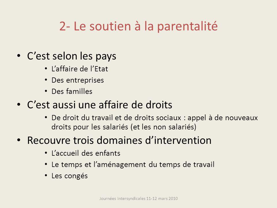 2- Le soutien à la parentalité Cest selon les pays Laffaire de lEtat Des entreprises Des familles Cest aussi une affaire de droits De droit du travail