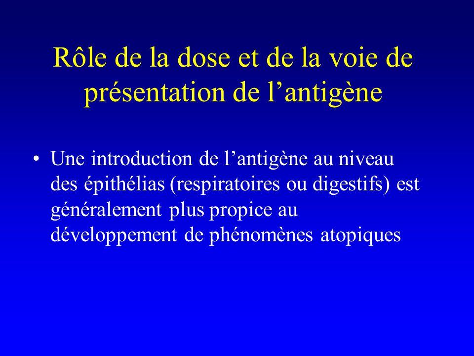 Rôle de la dose et de la voie de présentation de lantigène Une introduction de lantigène au niveau des épithélias (respiratoires ou digestifs) est généralement plus propice au développement de phénomènes atopiques