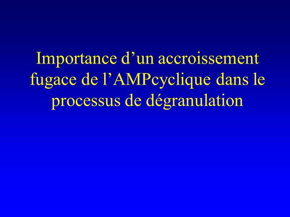 Importance dun accroissement fugace de lAMPcyclique dans le processus de dégranulation