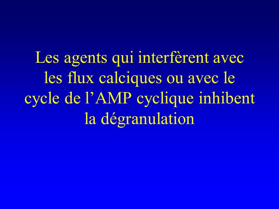 Les agents qui interfèrent avec les flux calciques ou avec le cycle de lAMP cyclique inhibent la dégranulation