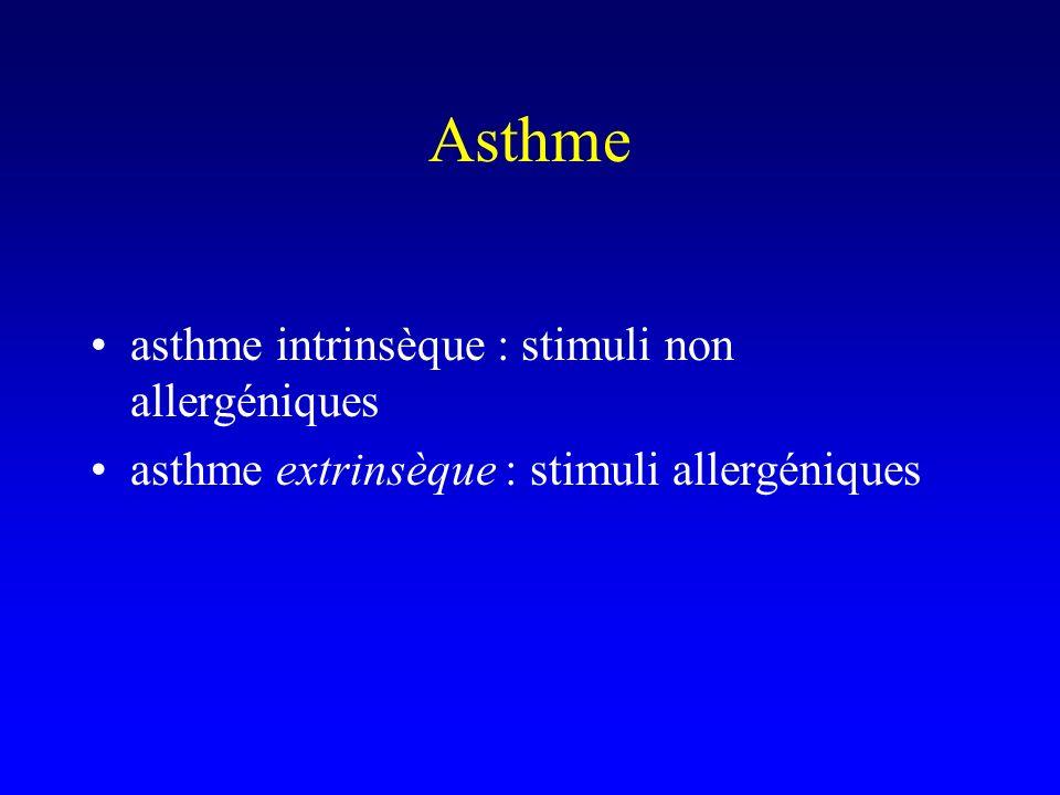Asthme asthme intrinsèque : stimuli non allergéniques asthme extrinsèque : stimuli allergéniques