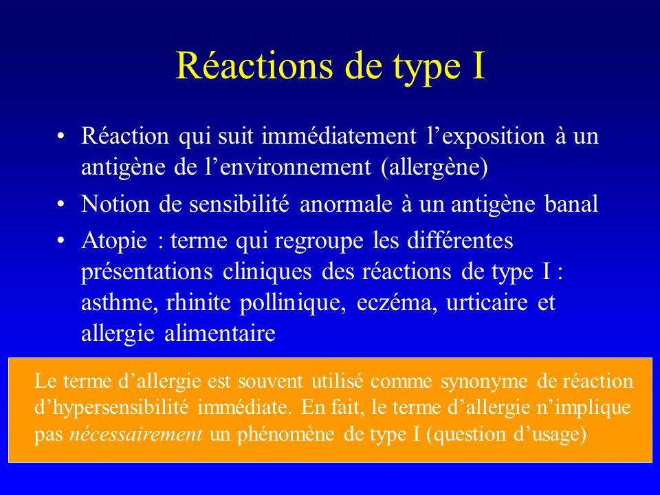 Réactions de type I Réaction qui suit immédiatement lexposition à un antigène de lenvironnement (allergène) Notion de sensibilité anormale à un antigène banal Atopie : terme qui regroupe les différentes présentations cliniques des réactions de type I : asthme, rhinite pollinique, eczéma, urticaire et allergie alimentaire Le terme dallergie est souvent utilisé comme synonyme de réaction dhypersensibilité immédiate.