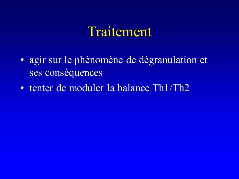 Traitement agir sur le phénomène de dégranulation et ses conséquences tenter de moduler la balance Th1/Th2