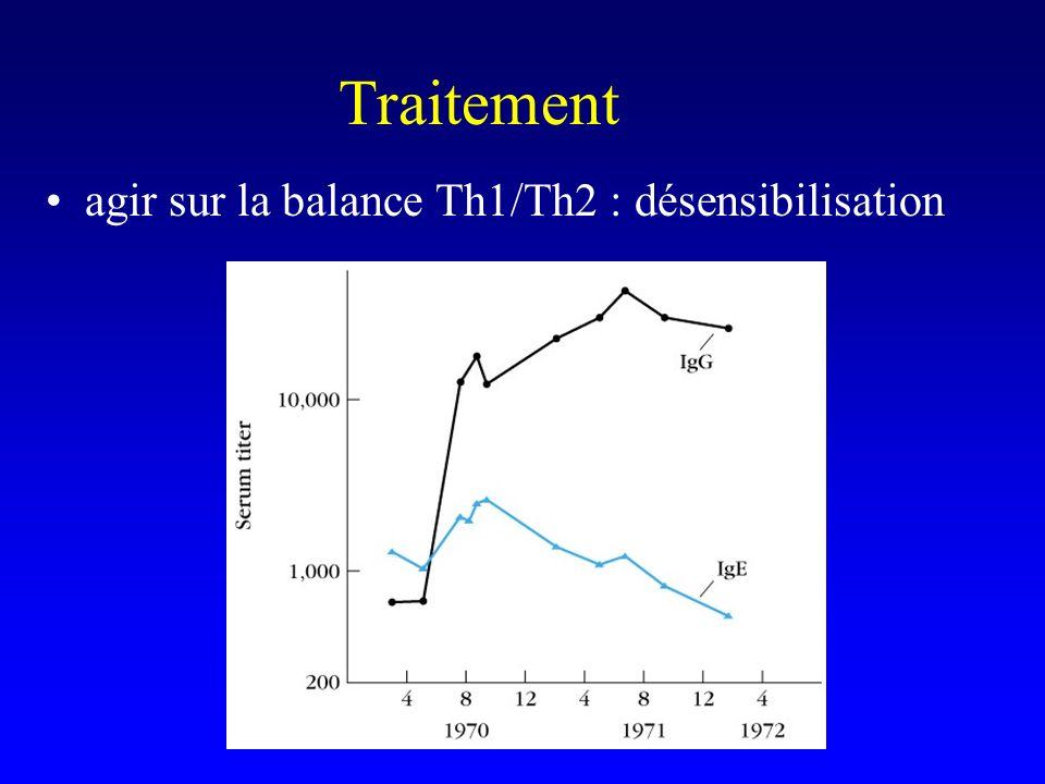 Traitement agir sur la balance Th1/Th2 : désensibilisation