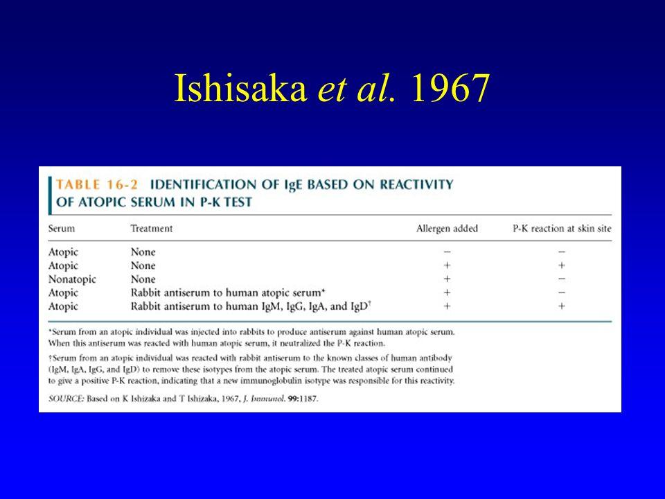 Rôle des IgE et des mastocytes Expérience de Prausnitz et Küstner (1921) et concept de « réagines » Expériences dIshisaka et al.