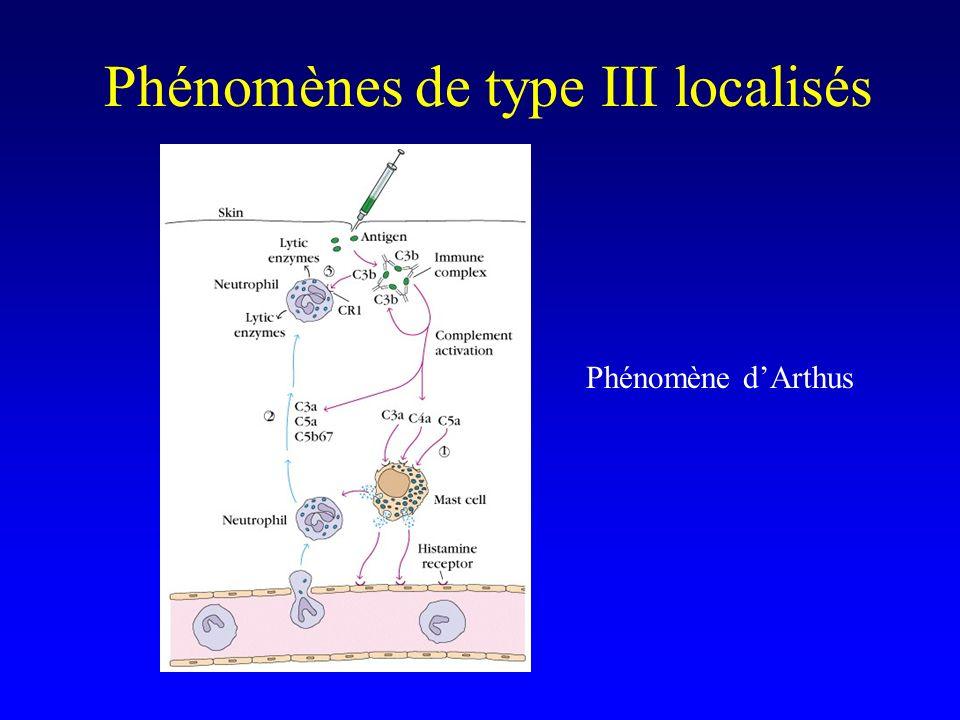 Phénomènes de type III localisés Phénomène dArthus