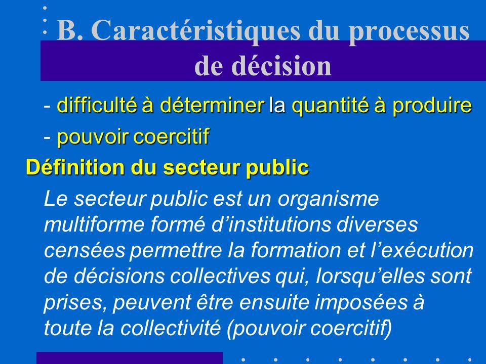 B. Caractéristiques du processus de décision 2Mode de décision du secteur public LoffreLoffre de politiques publiques émane des exécutifs, du parlemen