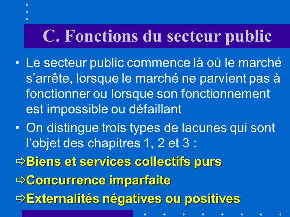 1.2. Fonctions du secteur public Pour linstant, le secteur public a été défini sous langle institutionnel. Il faut le définir du point de vue économiq
