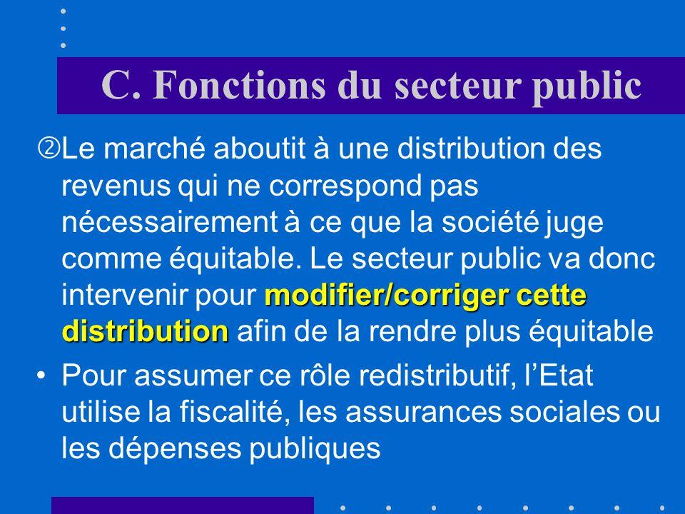 C. Fonctions du secteur public Le secteur public commence là où le marché sarrête, lorsque le marché ne parvient pas à fonctionner ou lorsque son fonc