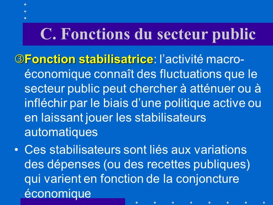C. Fonctions du secteur public modifier/corriger cette distribution Le marché aboutit à une distribution des revenus qui ne correspond pas nécessairem