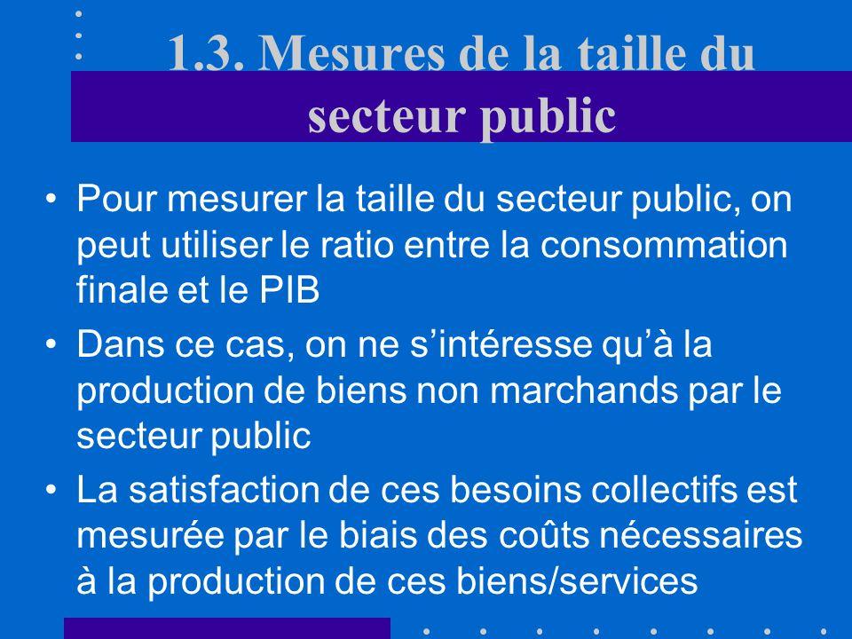 1.3. Mesures de la taille du secteur public Dans cette optique, la consommation finale de lEtat est égale à la valeur de la production brute à laquell