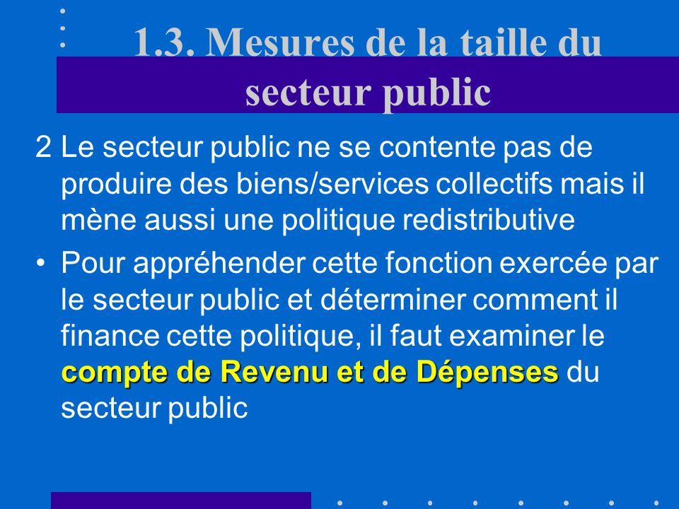 1.3. Mesures de la taille du secteur public Pour mesurer la taille du secteur public, on peut utiliser le ratio entre la consommation finale et le PIB