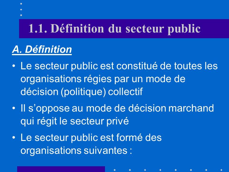 1.1.Définition du secteur public A.