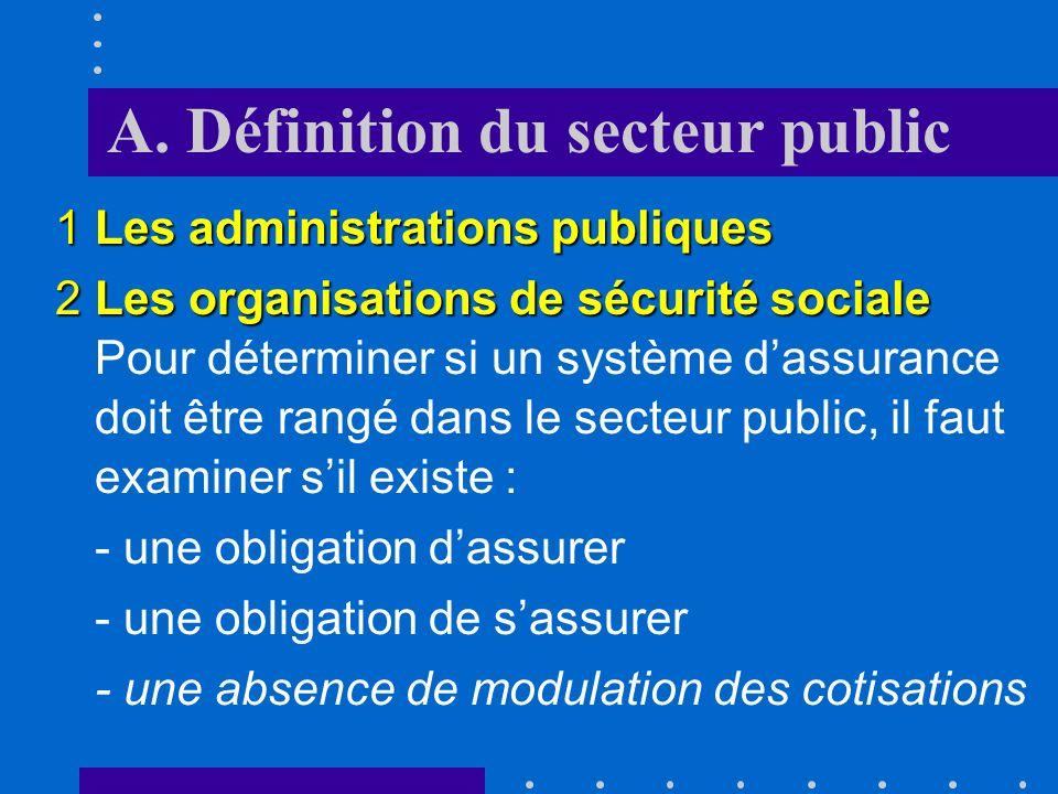 1.1. Définition du secteur public A. Définition Le secteur public est constitué de toutes les organisations régies par un mode de décision (politique)