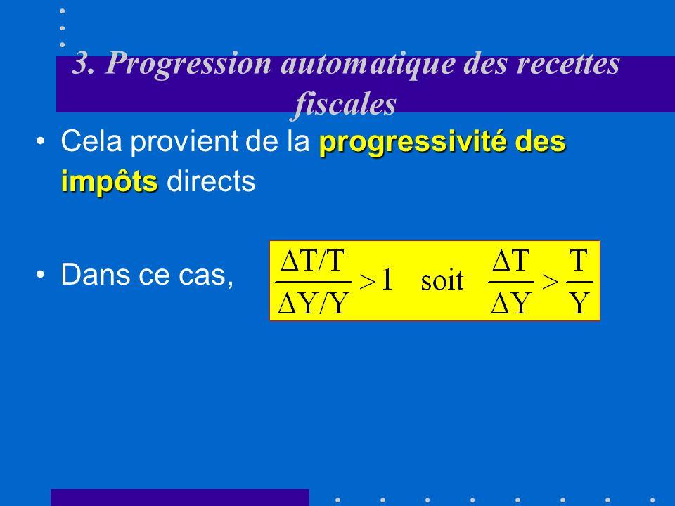 3. Progression automatique des recettes fiscales saccroître automatiquementEn période «normale», les recettes fiscales peuvent saccroître automatiquem