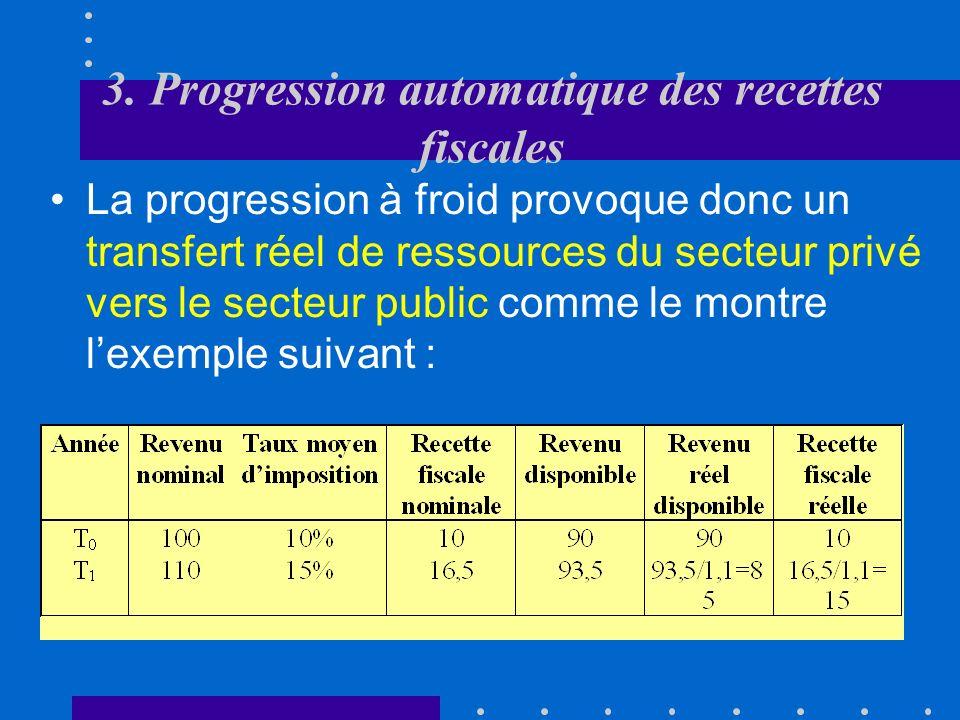 3. Progression automatique des recettes fiscales Progression à froid Progression à froid se manifeste en période dinflation, sans augmentation des rev