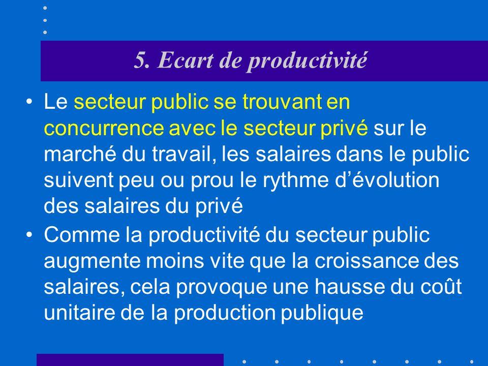 5. Ecart de productivité Cet argument est basé sur le fait que la productivité augmenterait plus vite dans le secteur privé que dans le secteur public