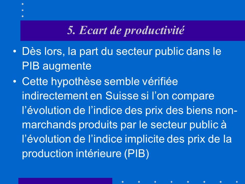 5. Ecart de productivité Le secteur public se trouvant en concurrence avec le secteur privé sur le marché du travail, les salaires dans le public suiv