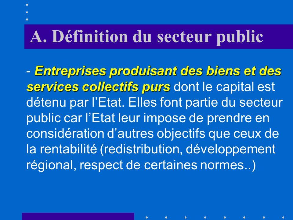 A. Définition du secteur public 3Les entreprises publiques De ce point de vue, il faut distinguer deux types dentreprises : Entreprises de droit privé