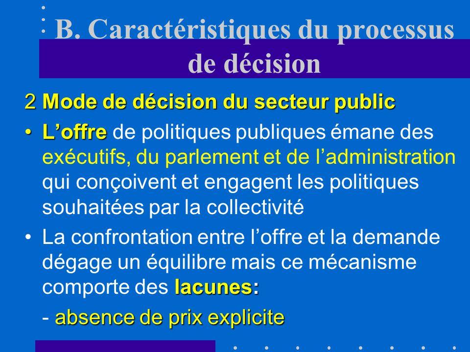 B. Caractéristiques du processus de décision 2Mode de décision du secteur public centraliséProcessus plus centralisé citoyensLa demande de politiques