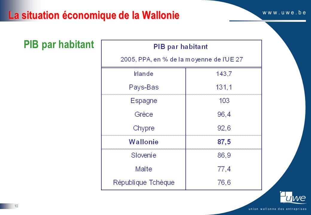 10 La situation économique de la Wallonie PIB par habitant
