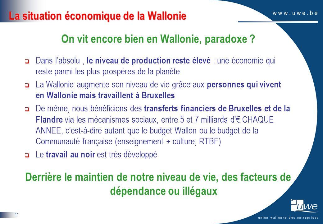 11 La situation économique de la Wallonie On vit encore bien en Wallonie, paradoxe ? Dans labsolu, le niveau de production reste élevé : une économie