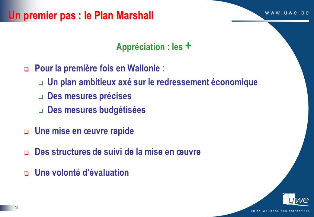 20 Un premier pas : le Plan Marshall Appréciation : les + Pour la première fois en Wallonie : Un plan ambitieux axé sur le redressement économique Des mesures précises Des mesures budgétisées Une mise en œuvre rapide Des structures de suivi de la mise en œuvre Une volonté dévaluation
