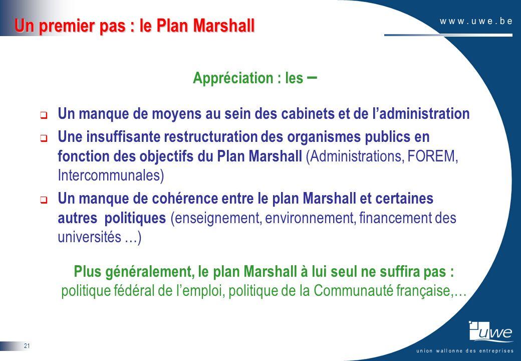 21 Un premier pas : le Plan Marshall Appréciation : les – Un manque de moyens au sein des cabinets et de ladministration Une insuffisante restructuration des organismes publics en fonction des objectifs du Plan Marshall (Administrations, FOREM, Intercommunales) Un manque de cohérence entre le plan Marshall et certaines autres politiques (enseignement, environnement, financement des universités …) Plus généralement, le plan Marshall à lui seul ne suffira pas : politique fédéral de lemploi, politique de la Communauté française,…