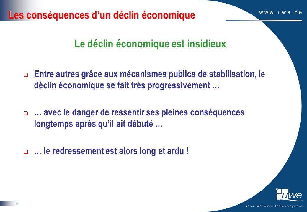 3 Les conséquences dun déclin économique Le déclin économique est insidieux Entre autres grâce aux mécanismes publics de stabilisation, le déclin écon