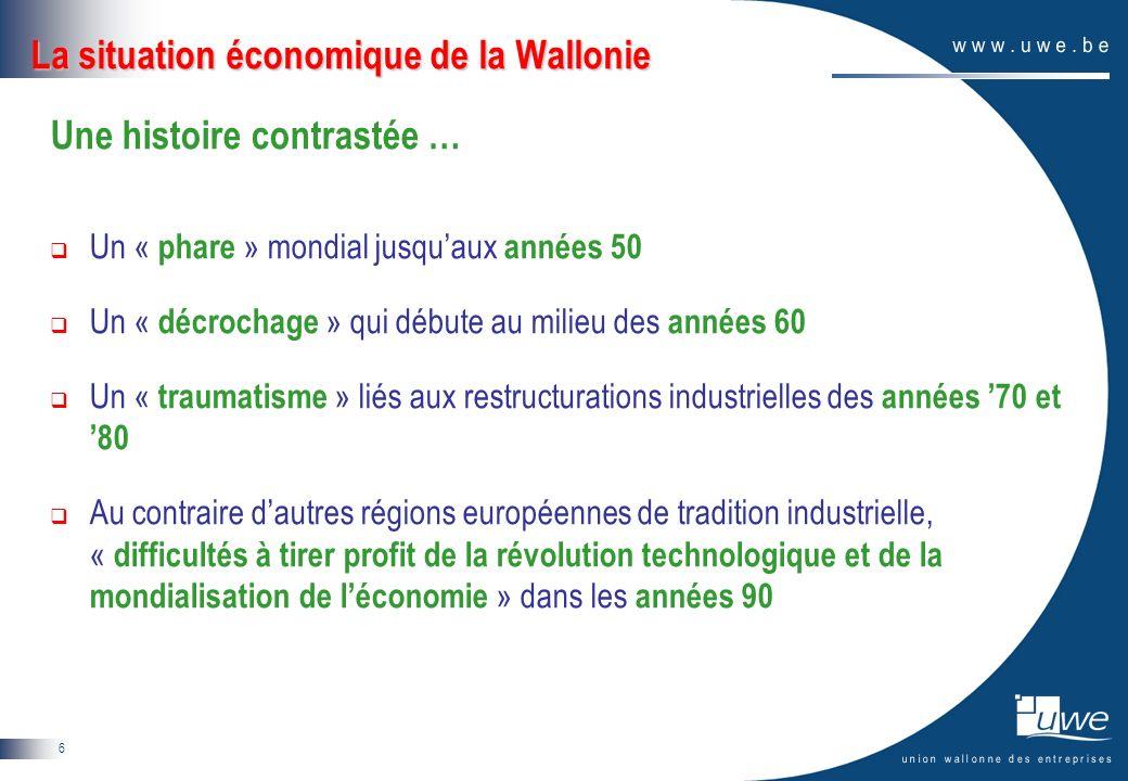 7 La situation économique de la Wallonie Trois indicateurs … … pour traduire 30 ans de revers économique PIB par habitant 87,5% de la moyenne de lUE 27 contre 120,1% en Flandre (2005) 77,6% de la moyenne de lUE 15 contre 106,6% en Flandre (2005) Taux de chômage 10,5% de la population active ( 2007) contre 7,0 % pour lUE 15 4,4 % pour la Flandre Taux demploi 57% de la population en âge de travailler (15-64 ans) (2007) Contre 66,9% pour lUE 15 66,1% pour la Flandre