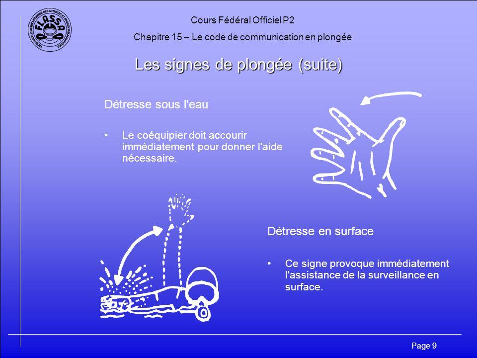 Cours Fédéral Officiel P2 Chapitre 15 – Le code de communication en plongée Page 9 Les signes de plongée (suite) Détresse sous l eau Le coéquipier doit accourir immédiatement pour donner l aide nécessaire.