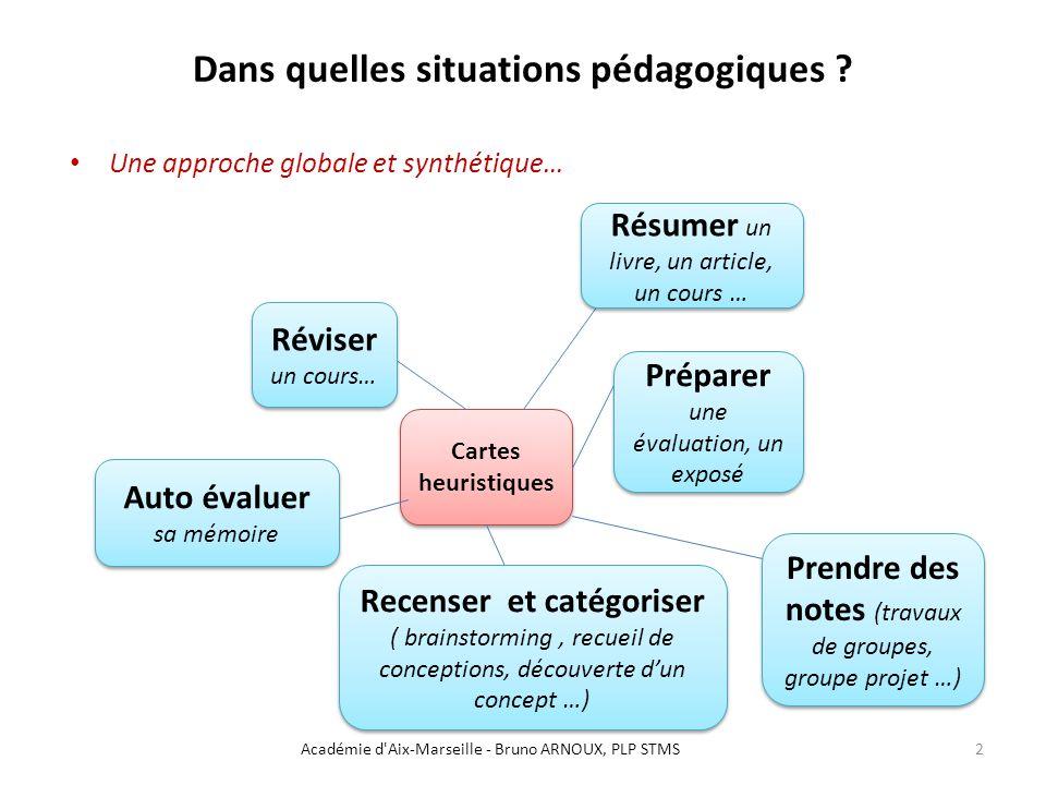 Dans quelles situations pédagogiques ? Une approche globale et synthétique… Cartes heuristiques Préparer une évaluation, un exposé Réviser un cours… R