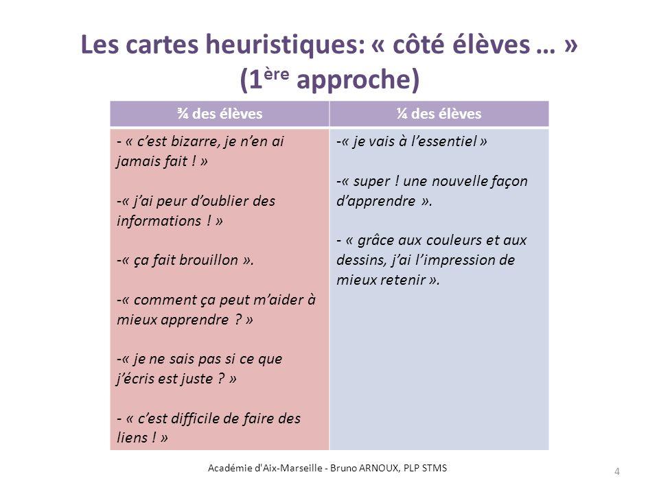 Les cartes heuristiques: « côté élèves … » (1 ère approche) ¾ des élèves¼ des élèves - « cest bizarre, je nen ai jamais fait ! » -« jai peur doublier