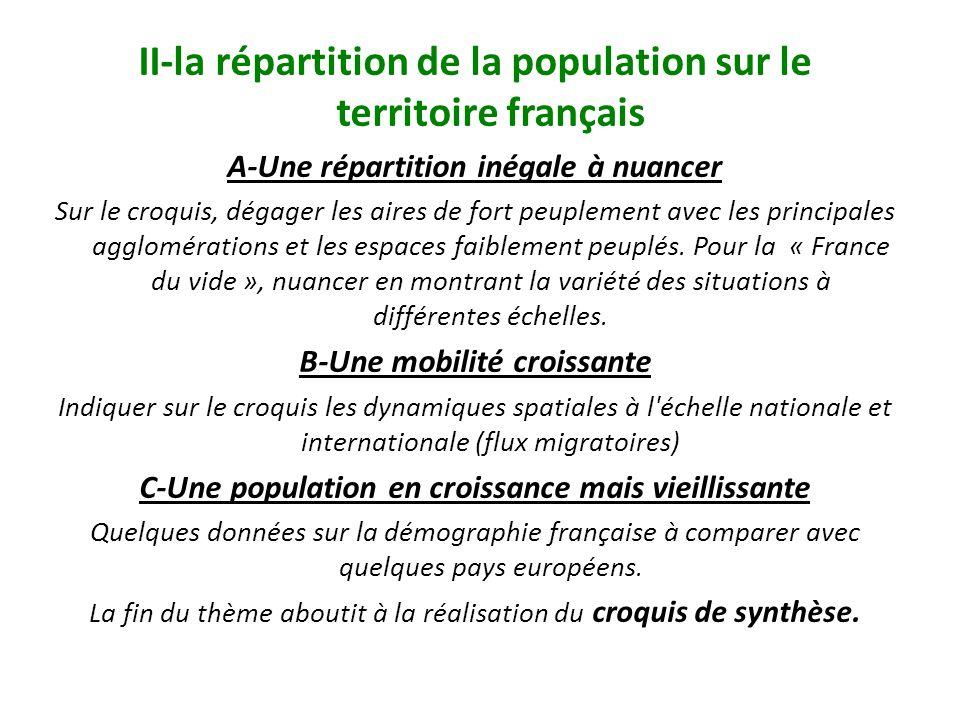 II-la répartition de la population sur le territoire français A-Une répartition inégale à nuancer Sur le croquis, dégager les aires de fort peuplement