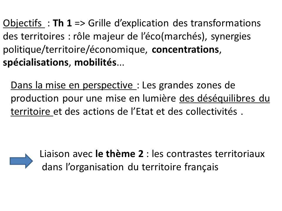 Objectifs : Th 1 => Grille dexplication des transformations des territoires : rôle majeur de léco(marchés), synergies politique/territoire/économique,