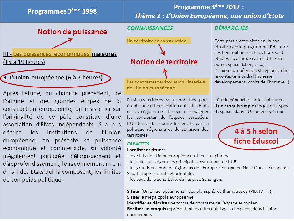 Programmes 3 ème 1998 Programme 3 ème 2012 : Thème 1 : LUnion Européenne, une union dEtats III - Les puissances économiques majeures (15 à 19 heures)