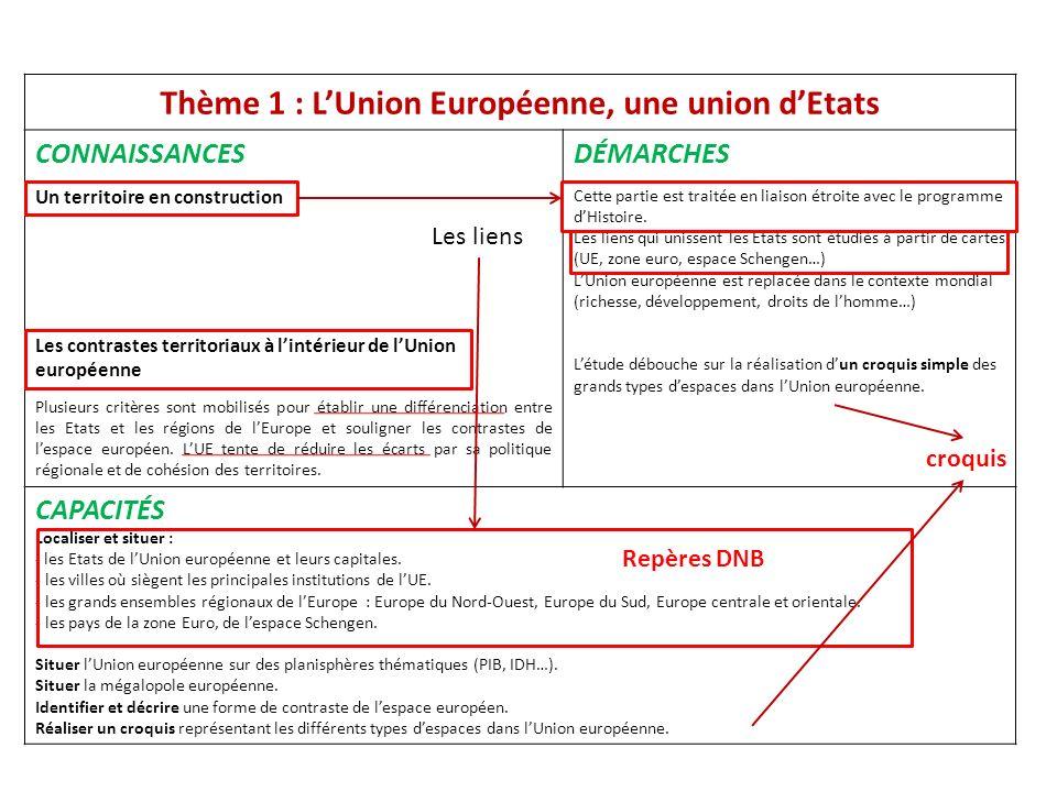Thème 1 : LUnion Européenne, une union dEtats CONNAISSANCES Un territoire en construction Les contrastes territoriaux à lintérieur de lUnion européenn