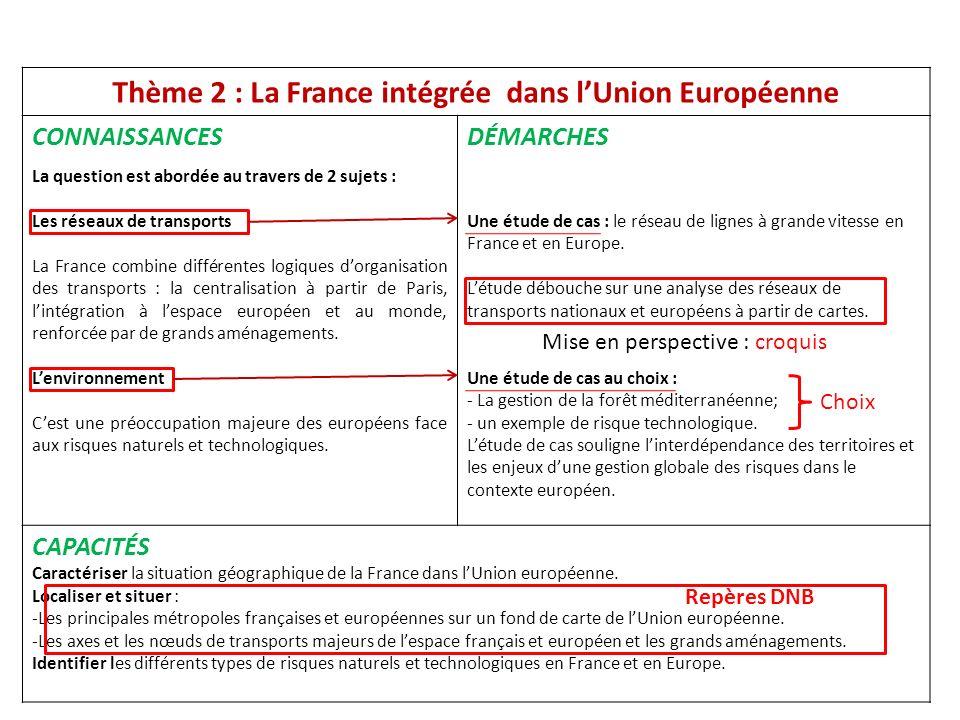 Thème 2 : La France intégrée dans lUnion Européenne CONNAISSANCES La question est abordée au travers de 2 sujets : Les réseaux de transports La France