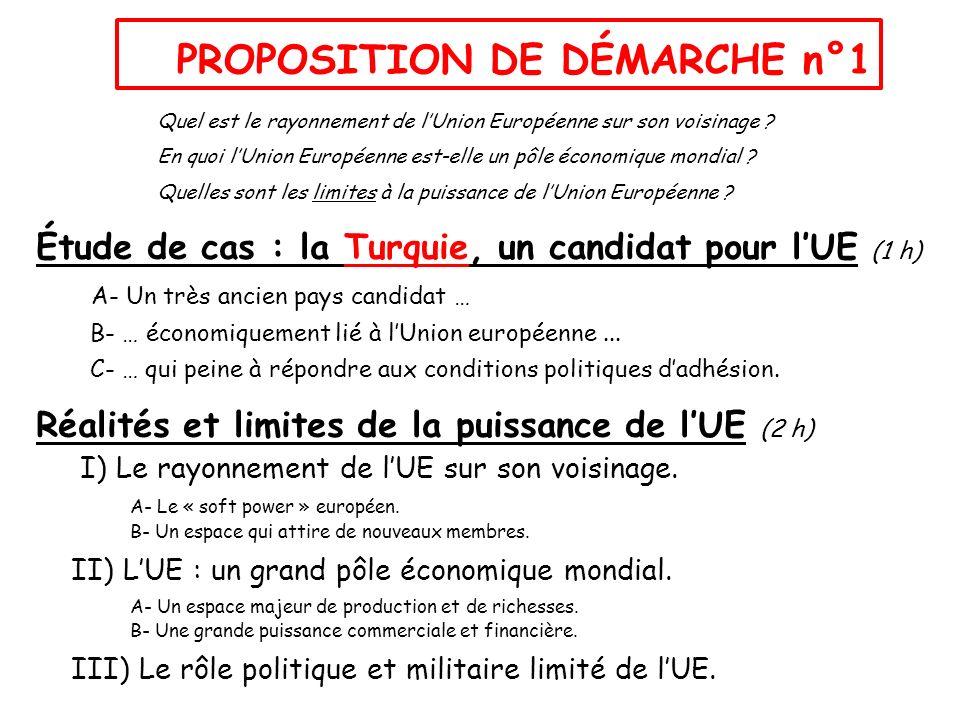 Étude de cas : la Turquie, un candidat pour lUE (1 h) A- Un très ancien pays candidat … B- … économiquement lié à lUnion européenne... C- … qui peine