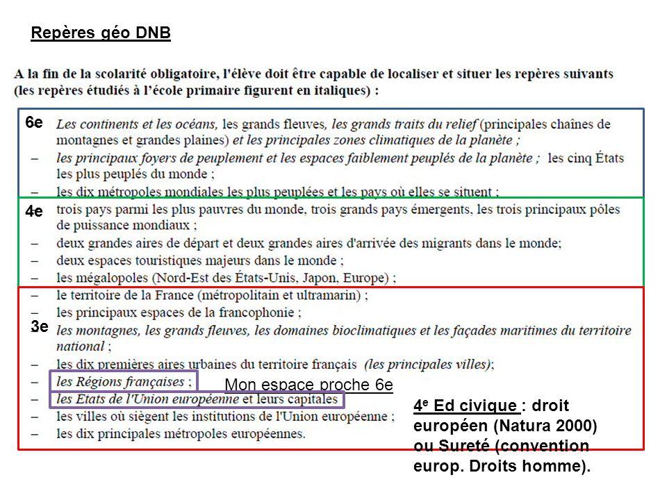 6e 4e 3e Repères géo DNB Mon espace proche 6e 4 e Ed civique : droit européen (Natura 2000) ou Sureté (convention europ. Droits homme).