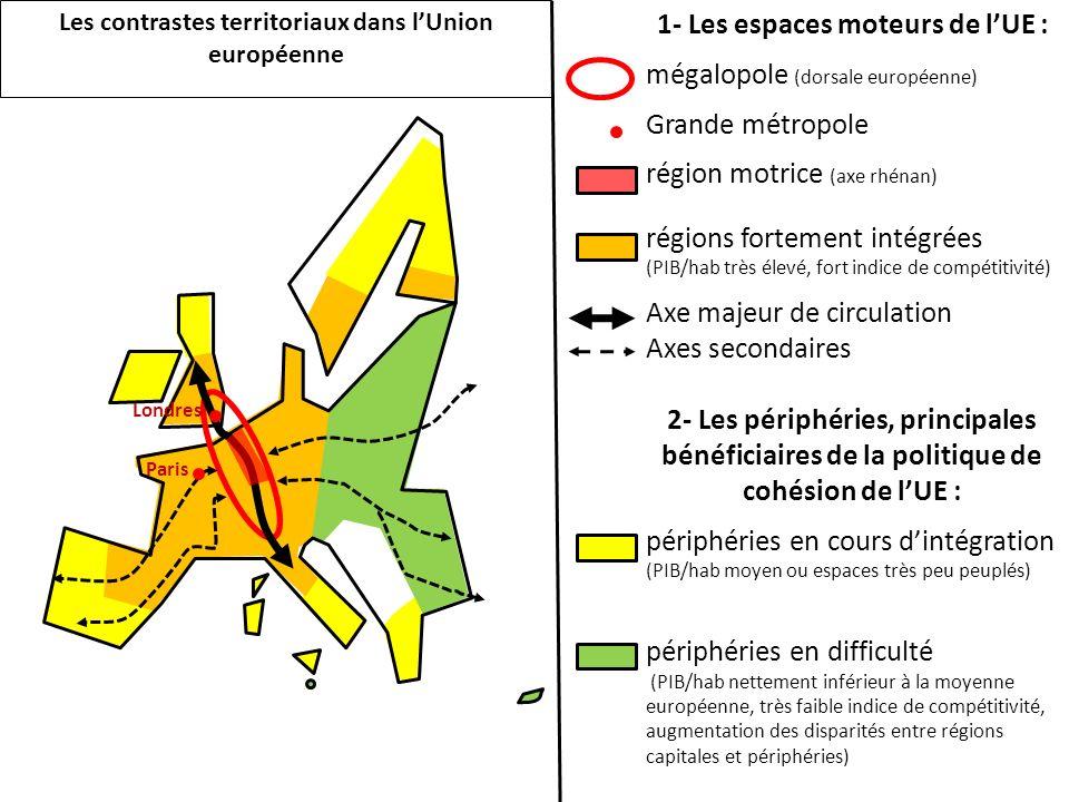1- Les espaces moteurs de lUE : mégalopole (dorsale européenne) Grande métropole région motrice (axe rhénan) régions fortement intégrées (PIB/hab très