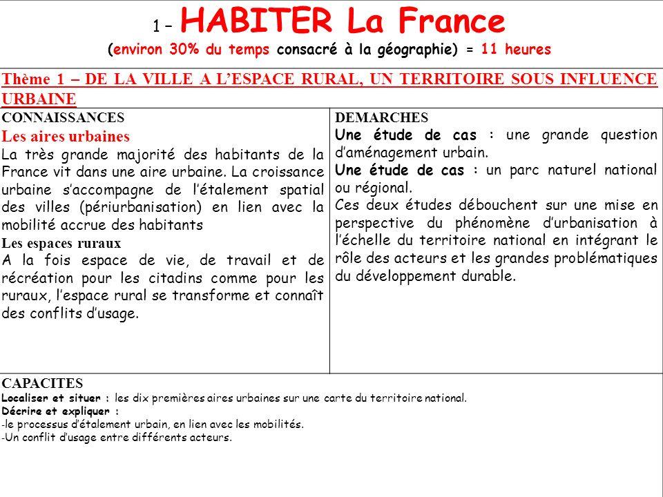 1 – HABITER La France (environ 30% du temps consacré à la géographie) = 11 heures Thème 1 – DE LA VILLE A LESPACE RURAL, UN TERRITOIRE SOUS INFLUENCE