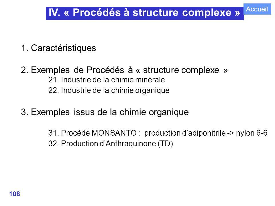 108 IV.« Procédés à structure complexe » 1. Caractéristiques 2.