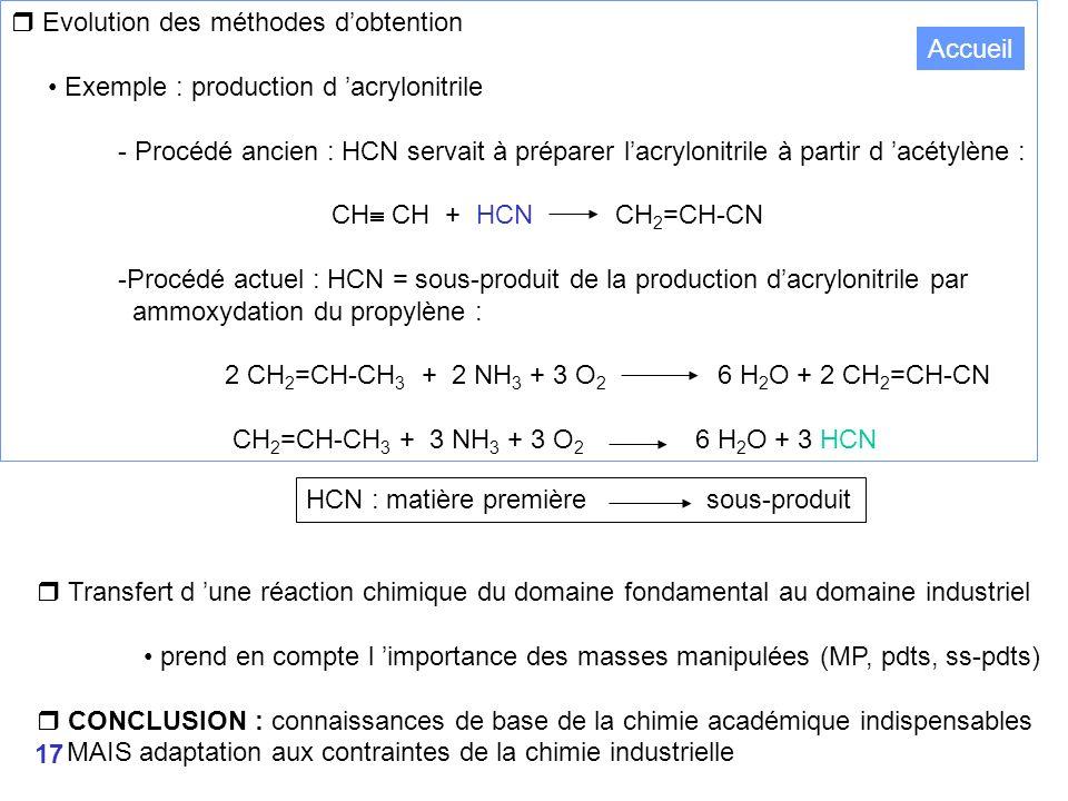 17 Evolution des méthodes dobtention Exemple : production d acrylonitrile - Procédé ancien : HCN servait à préparer lacrylonitrile à partir d acétylène : CH CH + HCN CH 2 =CH-CN -Procédé actuel : HCN = sous-produit de la production dacrylonitrile par ammoxydation du propylène : 2 CH 2 =CH-CH 3 + 2 NH 3 + 3 O 2 6 H 2 O + 2 CH 2 =CH-CN CH 2 =CH-CH 3 + 3 NH 3 + 3 O 2 6 H 2 O + 3 HCN HCN : matière première sous-produit Transfert d une réaction chimique du domaine fondamental au domaine industriel prend en compte l importance des masses manipulées (MP, pdts, ss-pdts) CONCLUSION : connaissances de base de la chimie académique indispensables MAIS adaptation aux contraintes de la chimie industrielle Accueil