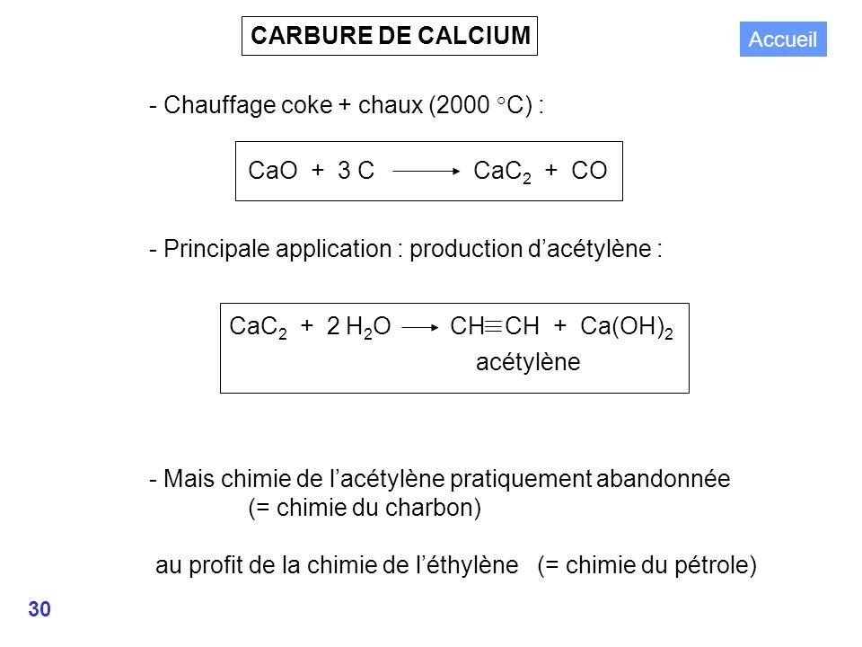 30 CARBURE DE CALCIUM - Chauffage coke + chaux (2000 °C) : - Principale application : production dacétylène : - Mais chimie de lacétylène pratiquement abandonnée (= chimie du charbon) au profit de la chimie de léthylène (= chimie du pétrole) CaC 2 + 2 H 2 O CH CH + Ca(OH) 2 acétylène CaO + 3 C CaC 2 + CO Accueil