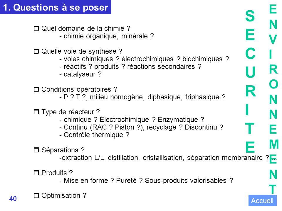 40 Quel domaine de la chimie .- chimie organique, minérale .
